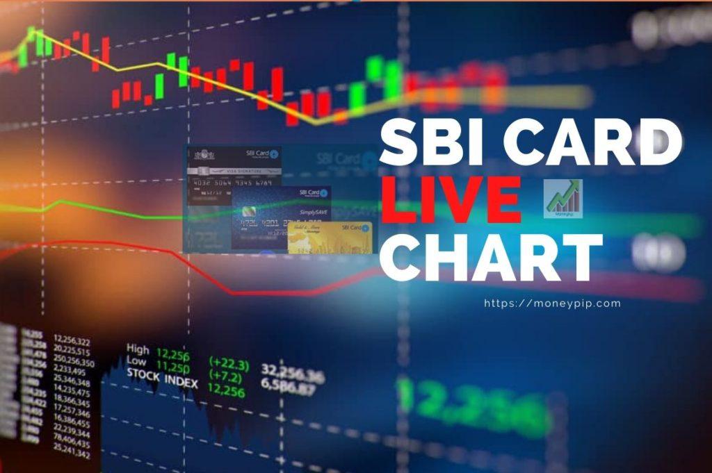 SBI CARD Live Chart