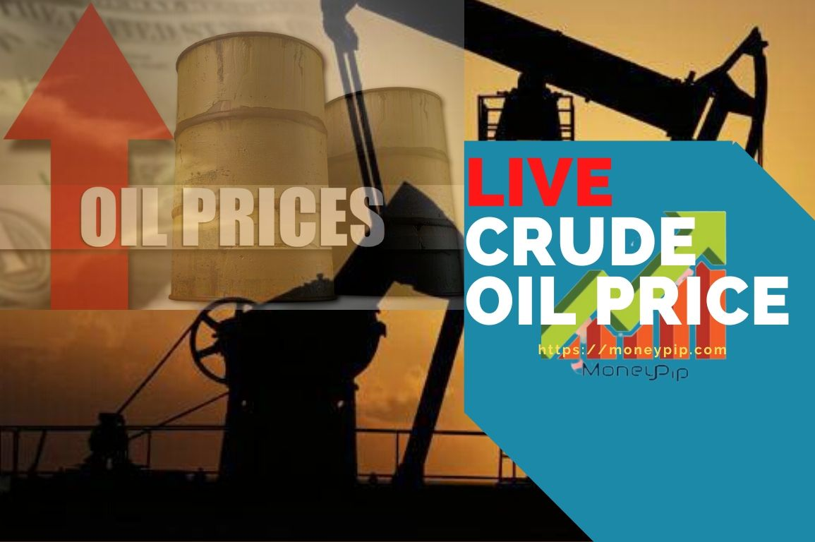 Today Crude Oil Price