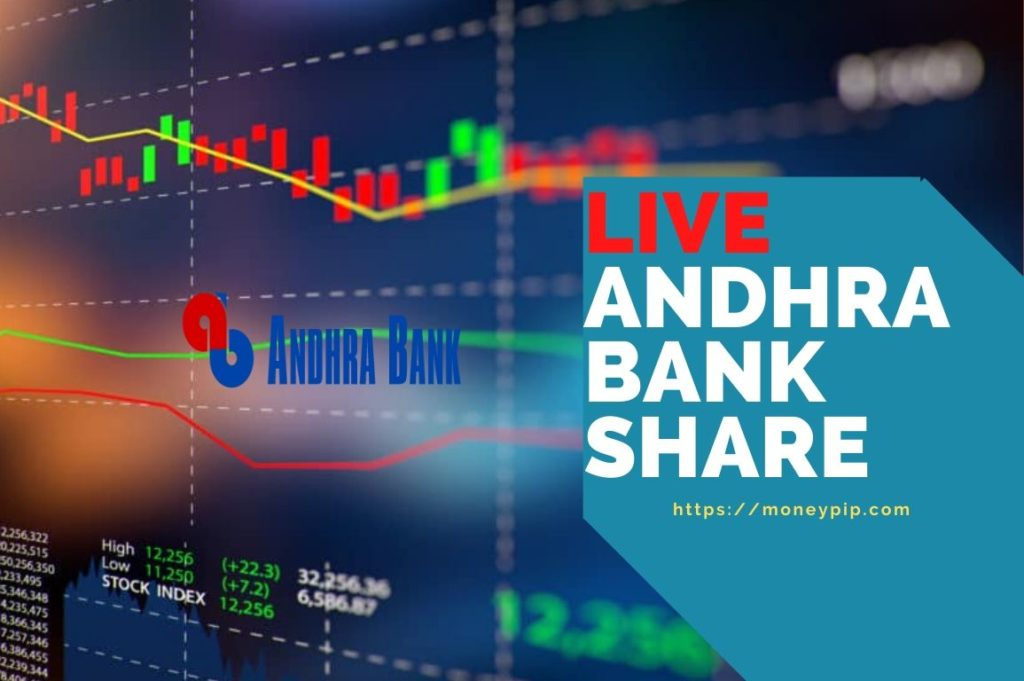 live Andhra Bank Share