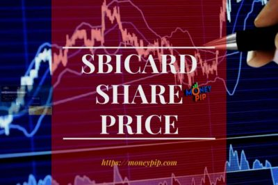 SBICARD SHARE PRICE