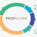 FICO Credit Score 1