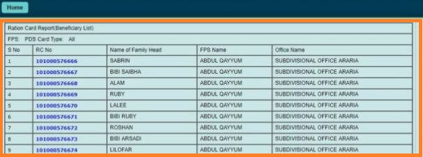 Bihar-Ration-Card-List-Check-Online 6