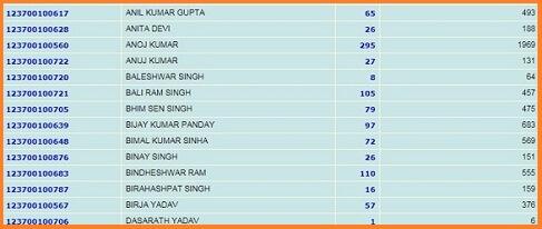 Bihar-Ration-card 5
