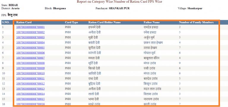 Bihar-ration-card 14