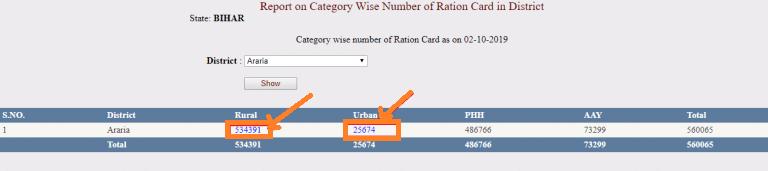 Bihar-ration-card-download-link 9
