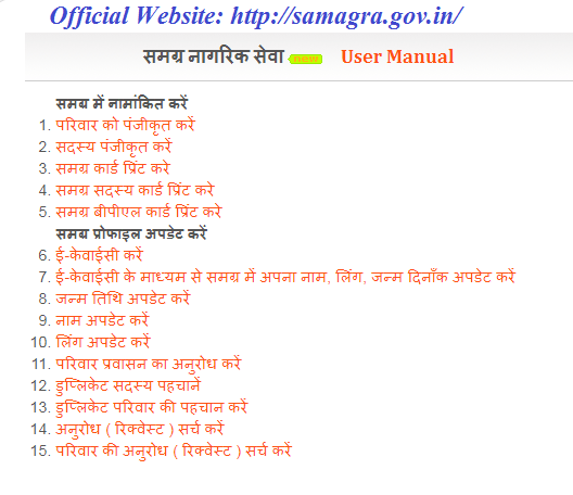 Register-Your-Family-In-Samagra-ID-MP 2